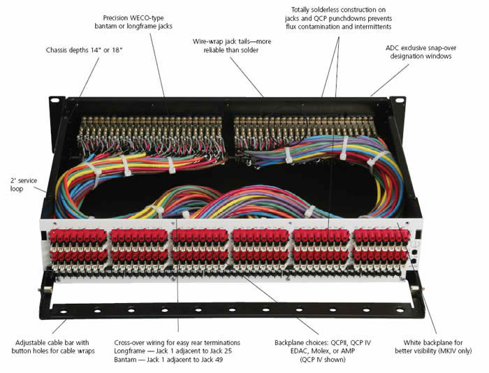 pro patch audio patch bays - features phone jack wiring codes