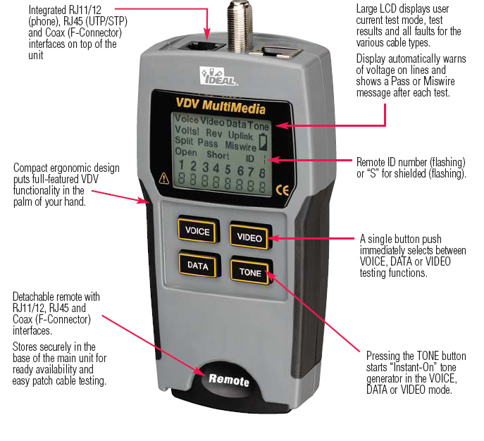 Multimedia Cable Tester Features