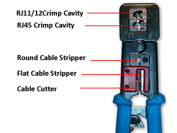 Rj45 Connection Diagram together with Wiring Diagrams For Home Improvements besides 93  work And Phone Cables likewise 201dconnectionbox also Watch. on rj45 socket wiring diagram